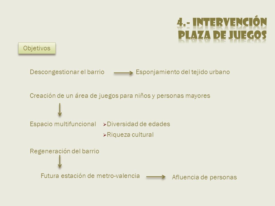 4.- Intervención Plaza de juegos Objetivos Descongestionar el barrio