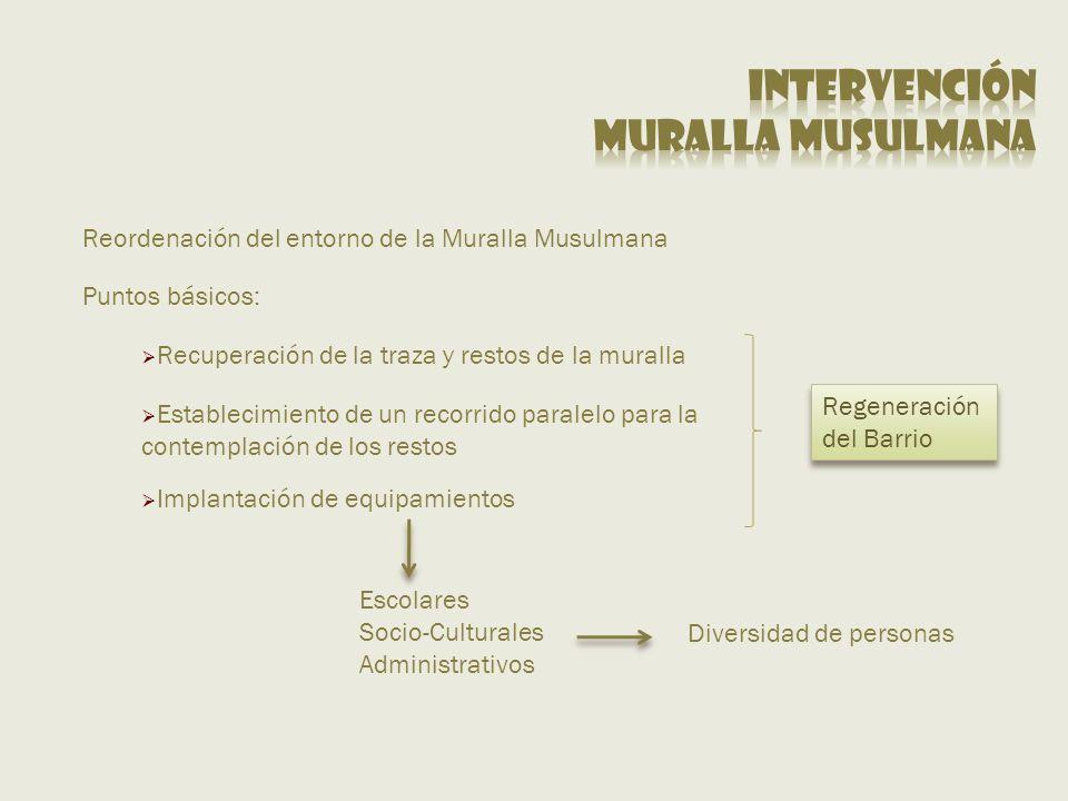 Intervención Muralla musulmana
