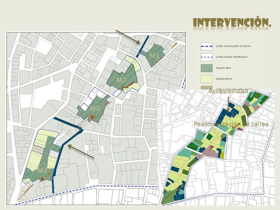 intervención. M1 M2 Accesibilidad M3 Peatonalización de calles M4