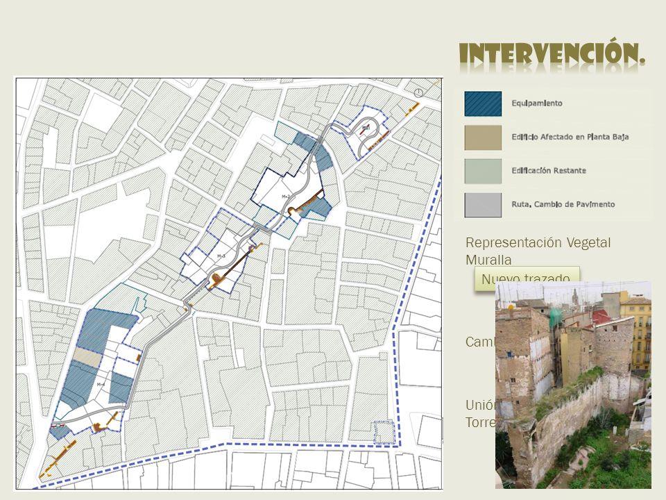intervención. Representación Vegetal Muralla Nuevo trazado