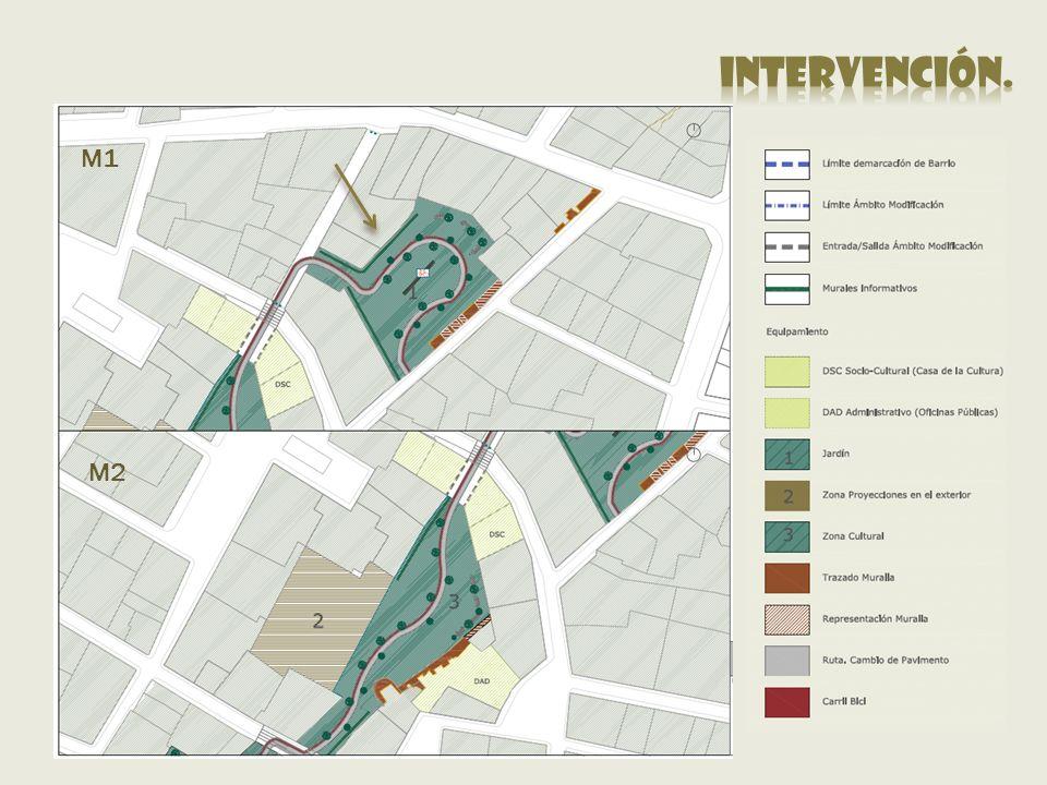 intervención. M1. M2. En un acercamiento más detallado observamos los usos de los diferentes equipamientos y los espacios libres.