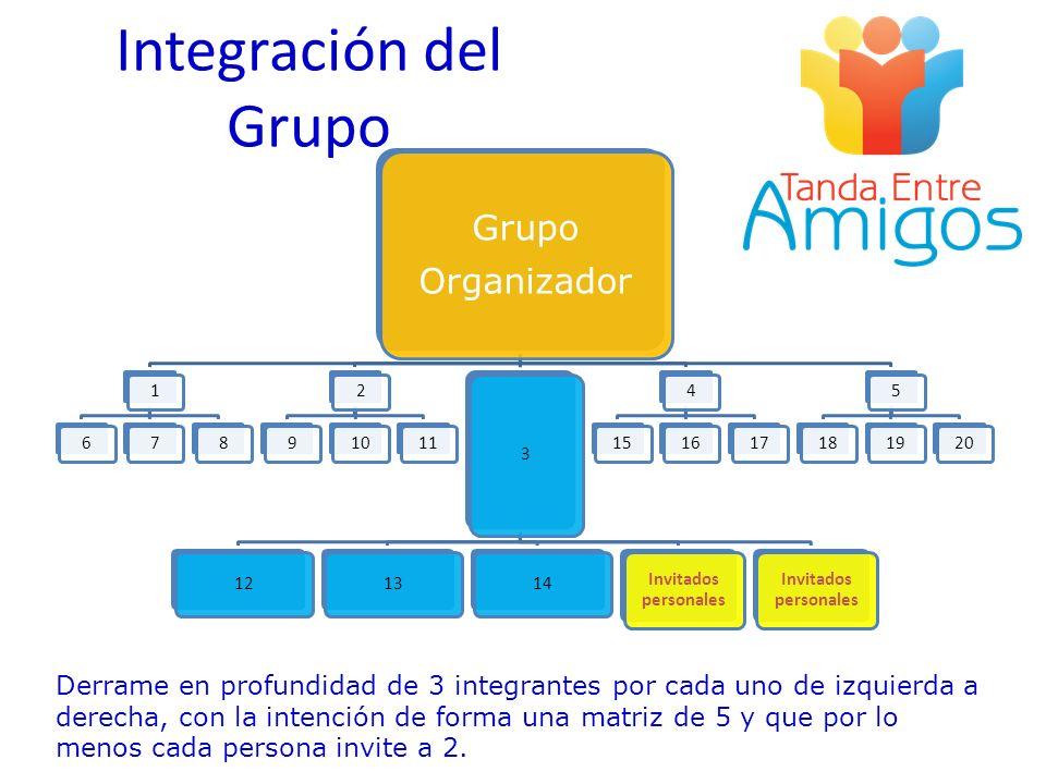 Integración del Grupo Grupo Organizador