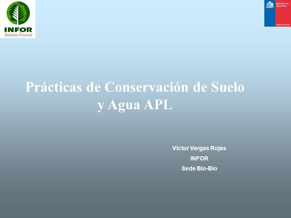 Prácticas de Conservación de Suelo y Agua APL