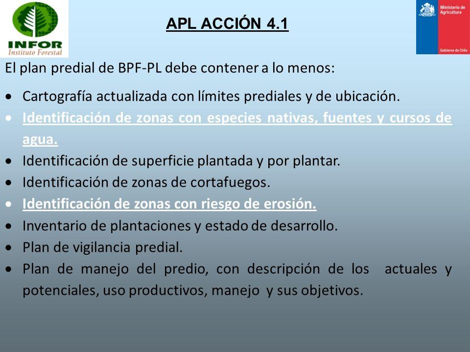 APL ACCIÓN 4.1 El plan predial de BPF-PL debe contener a lo menos: Cartografía actualizada con límites prediales y de ubicación.
