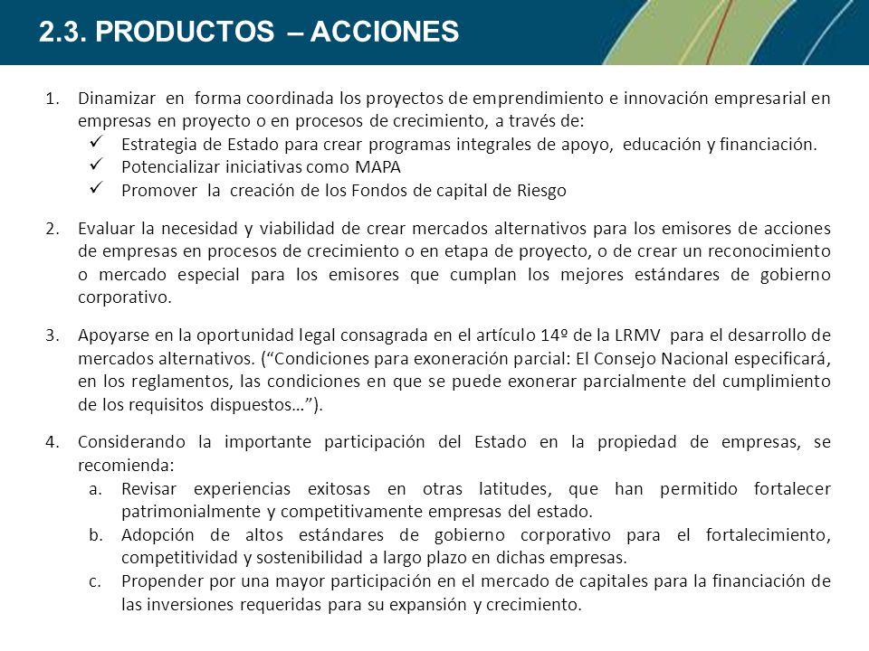 2.3. PRODUCTOS – ACCIONES