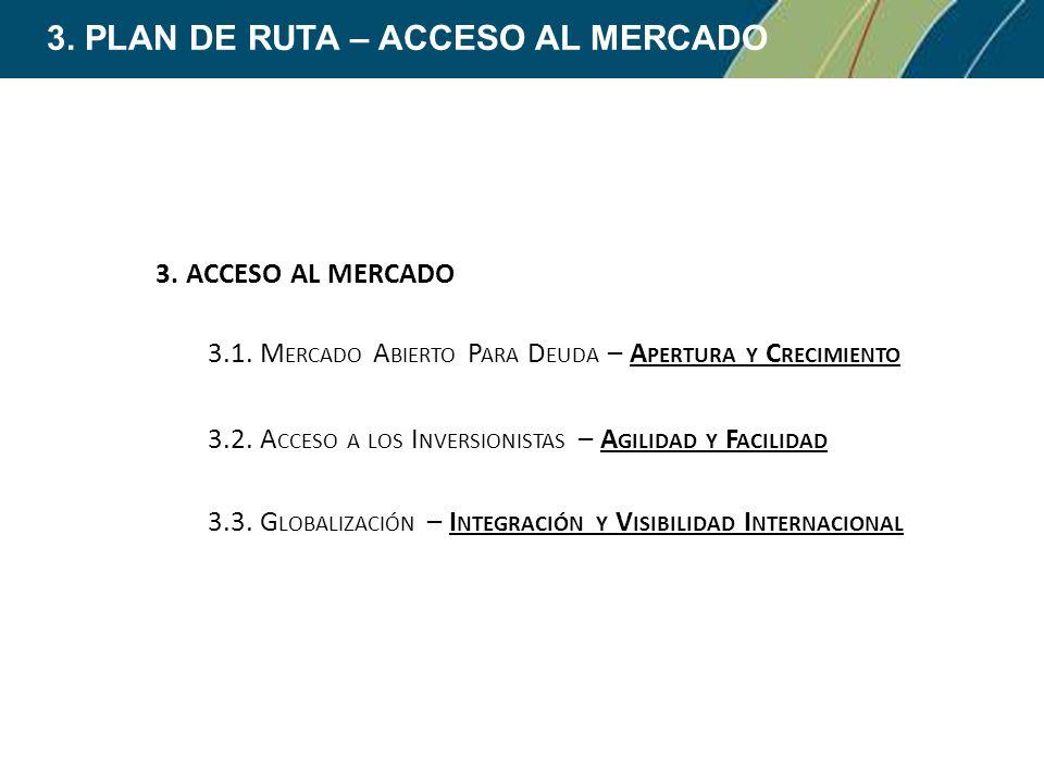 3. PLAN DE RUTA – ACCESO AL MERCADO