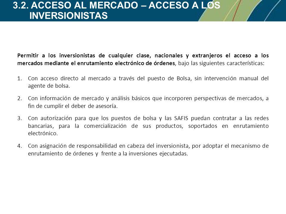 3.2. ACCESO AL MERCADO – ACCESO A LOS INVERSIONISTAS