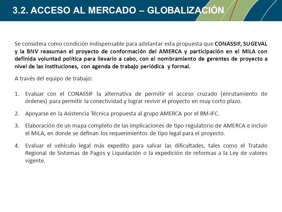 3.2. ACCESO AL MERCADO – GLOBALIZACIÓN