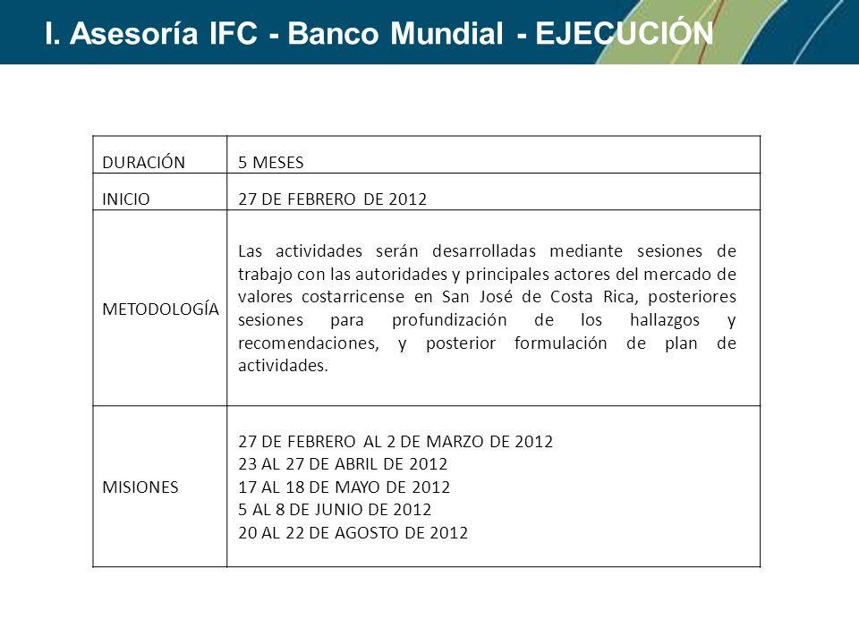 I. Asesoría IFC - Banco Mundial - EJECUCIÓN