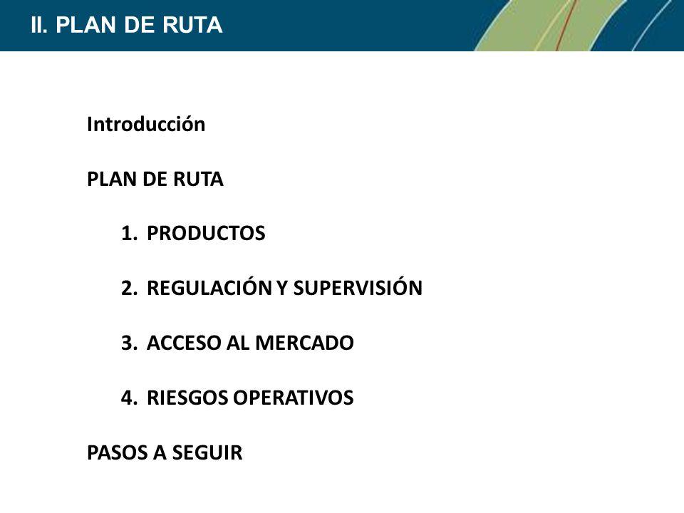 II. PLAN DE RUTA Introducción. PLAN DE RUTA. PRODUCTOS. REGULACIÓN Y SUPERVISIÓN. ACCESO AL MERCADO.