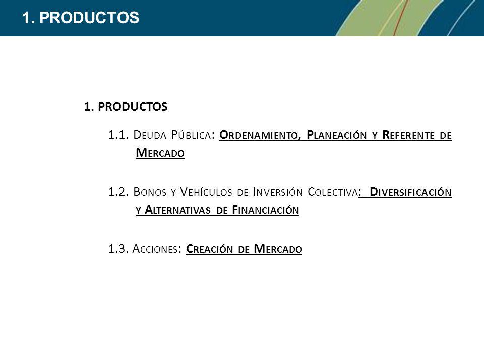 1. PRODUCTOS 1. PRODUCTOS. 1.1. Deuda Pública: Ordenamiento, Planeación y Referente de Mercado.