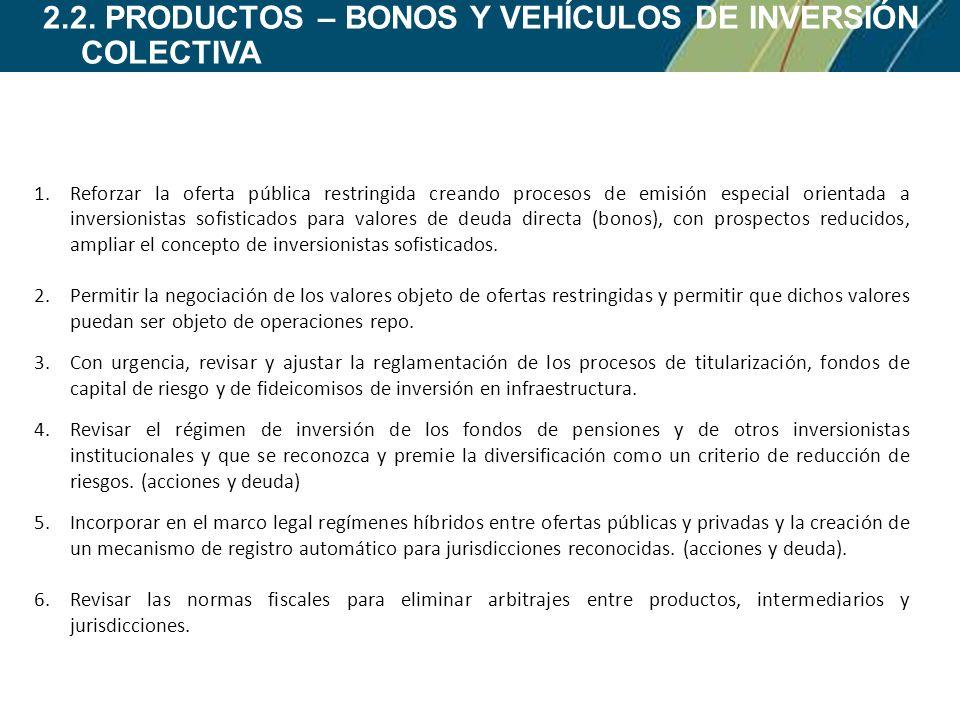 2.2. PRODUCTOS – BONOS Y VEHÍCULOS DE INVERSIÓN COLECTIVA