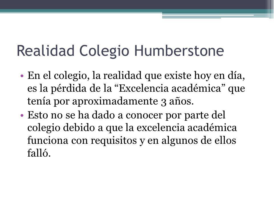 Realidad Colegio Humberstone