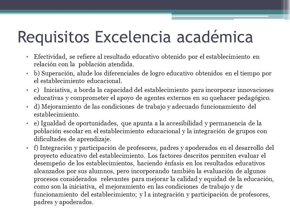 Requisitos Excelencia académica