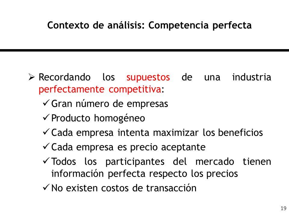 Contexto de análisis: Competencia perfecta