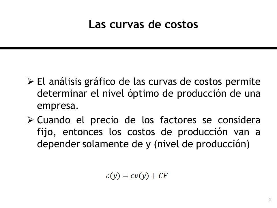 Las curvas de costos El análisis gráfico de las curvas de costos permite determinar el nivel óptimo de producción de una empresa.