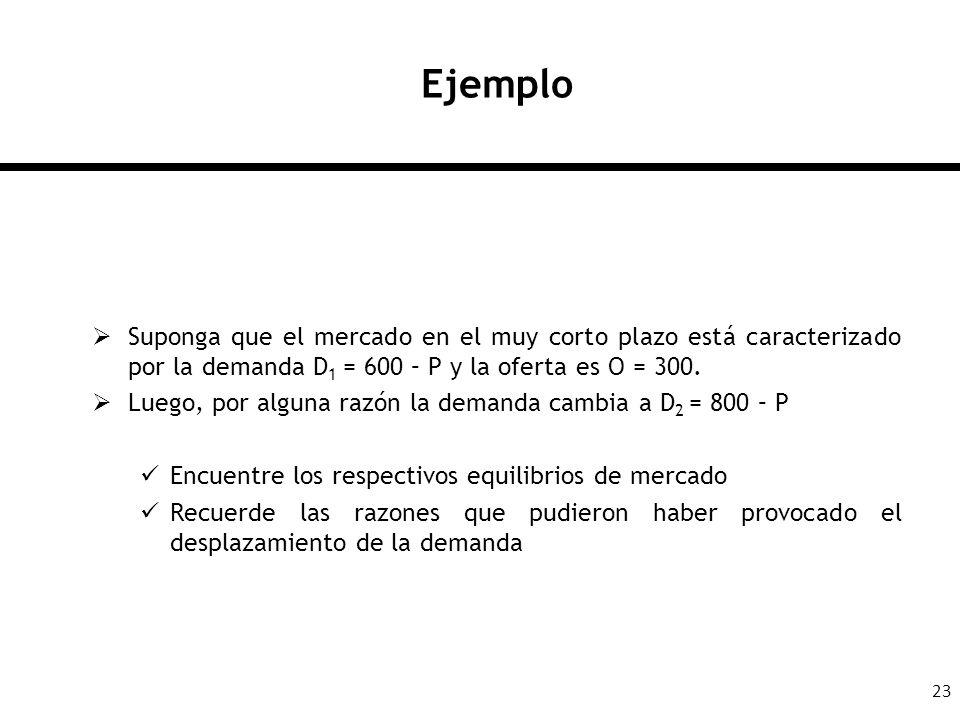 Ejemplo Suponga que el mercado en el muy corto plazo está caracterizado por la demanda D1 = 600 – P y la oferta es O = 300.