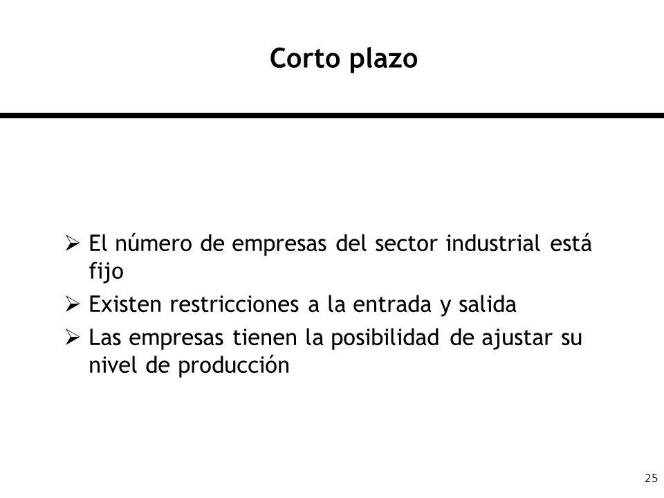 Corto plazo El número de empresas del sector industrial está fijo
