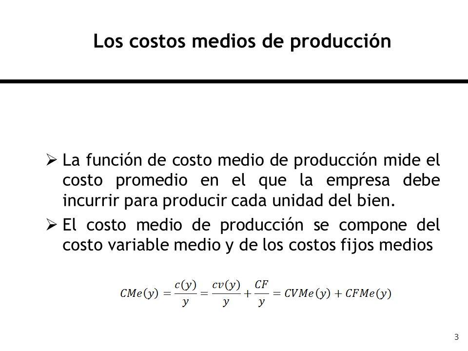 Los costos medios de producción