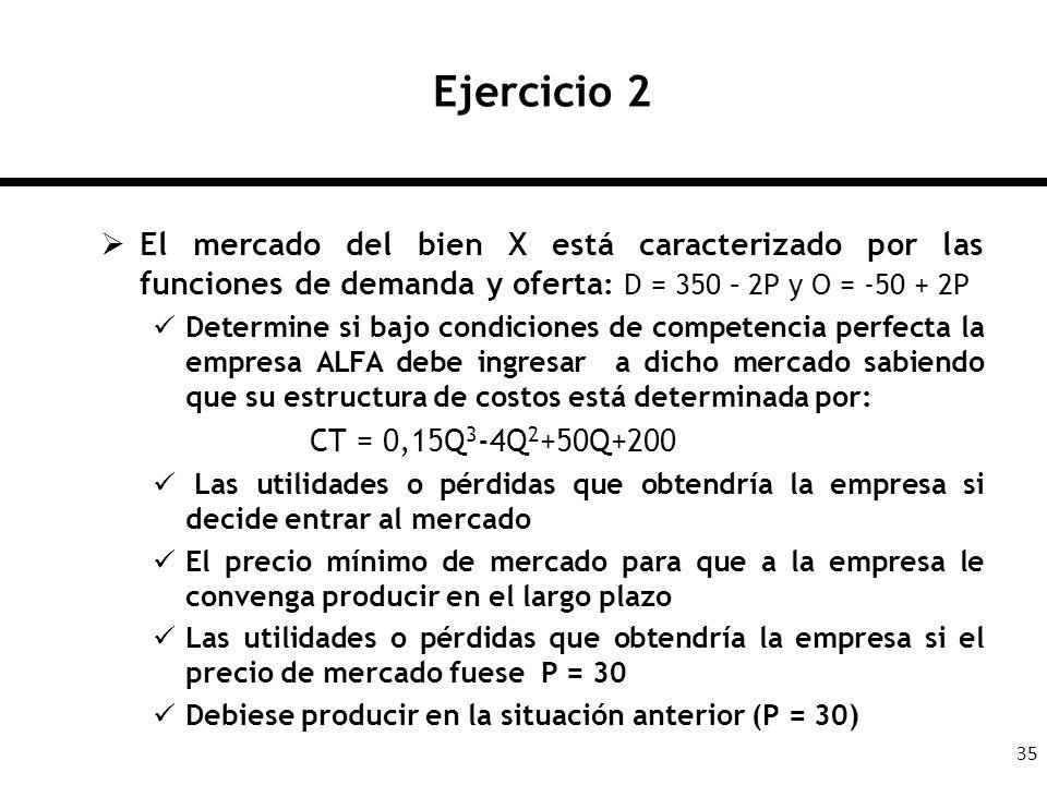 Ejercicio 2 El mercado del bien X está caracterizado por las funciones de demanda y oferta: D = 350 – 2P y O = -50 + 2P.