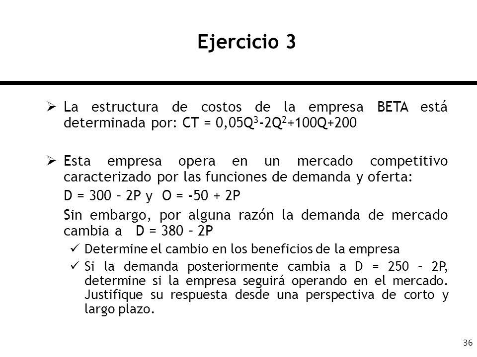 Ejercicio 3 La estructura de costos de la empresa BETA está determinada por: CT = 0,05Q3-2Q2+100Q+200.