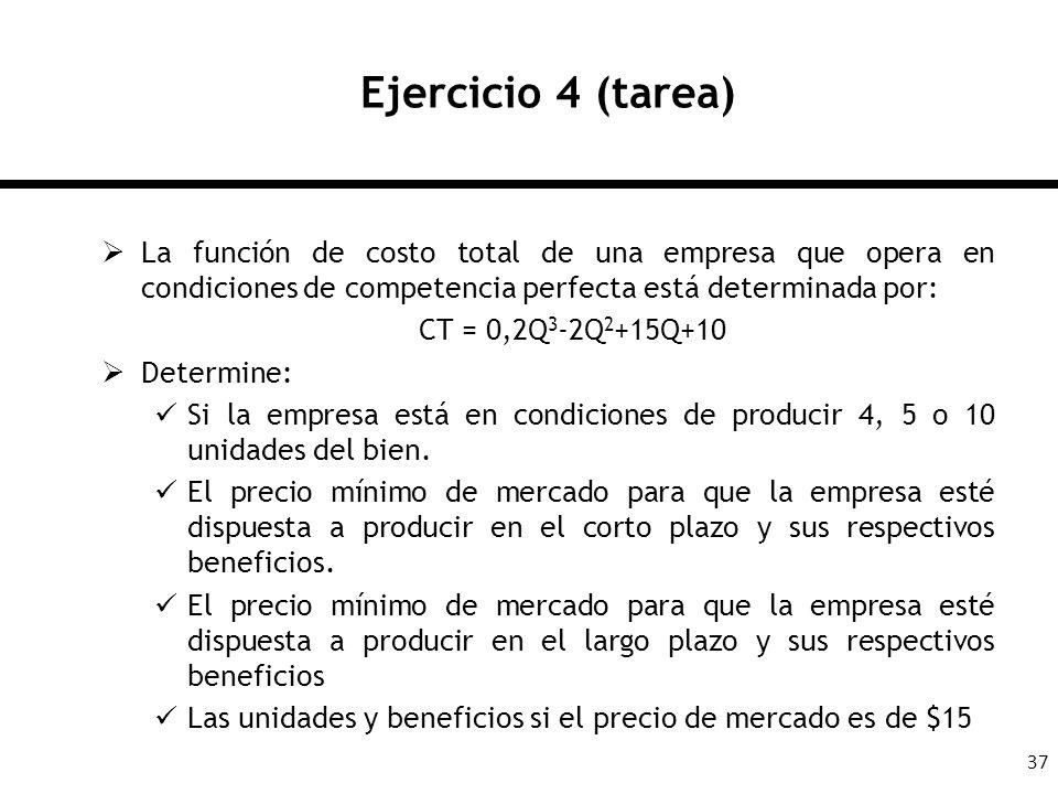 Ejercicio 4 (tarea) La función de costo total de una empresa que opera en condiciones de competencia perfecta está determinada por:
