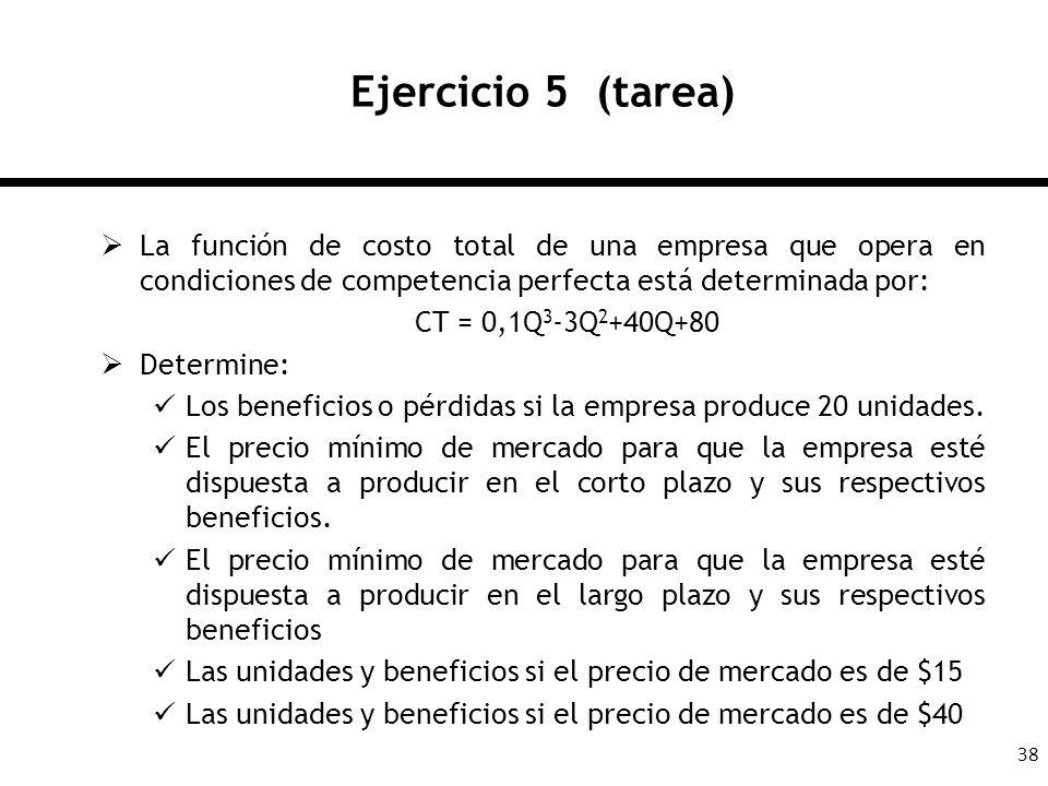 Ejercicio 5 (tarea) La función de costo total de una empresa que opera en condiciones de competencia perfecta está determinada por: