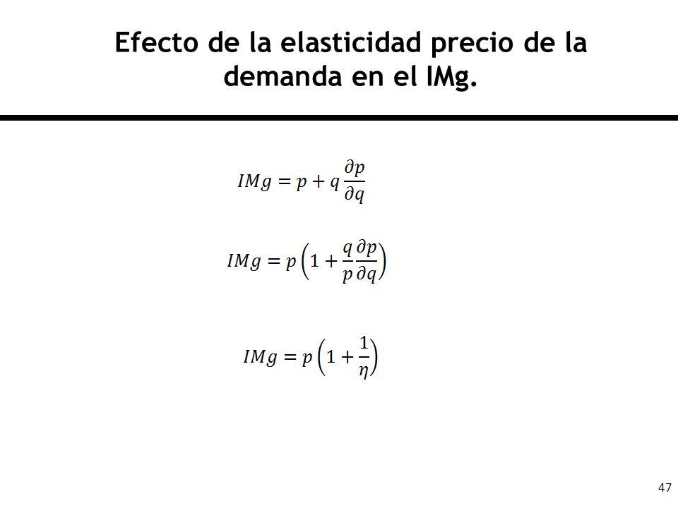Efecto de la elasticidad precio de la demanda en el IMg.