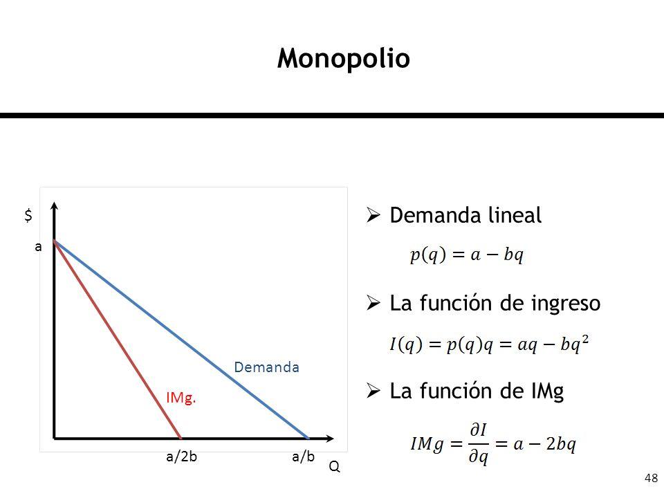 Monopolio Demanda lineal La función de ingreso La función de IMg $ a