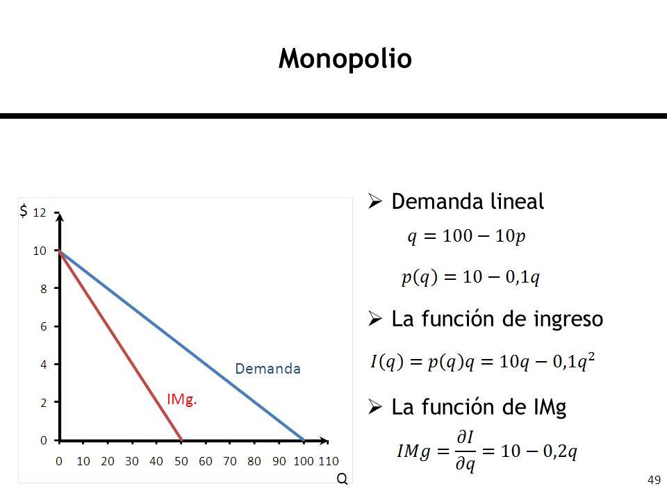 Monopolio Demanda lineal La función de ingreso La función de IMg $