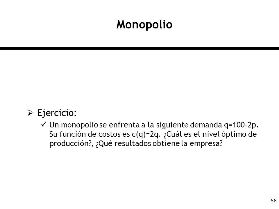 Monopolio Ejercicio: