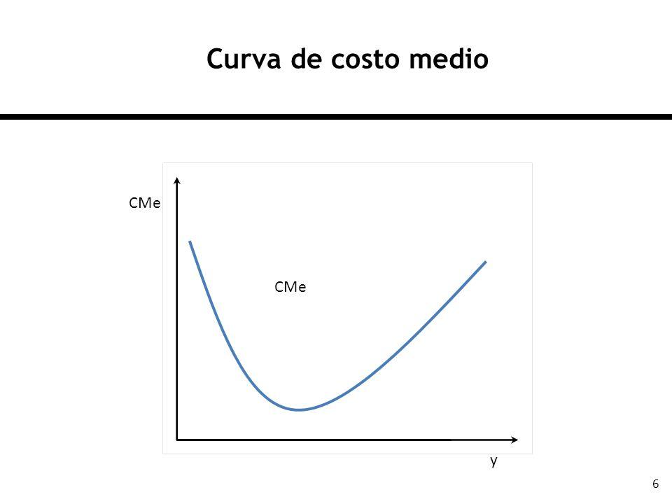 Curva de costo medio CMe CMe y