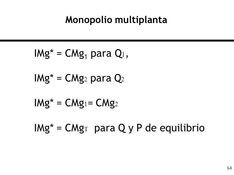 Monopolio multiplanta