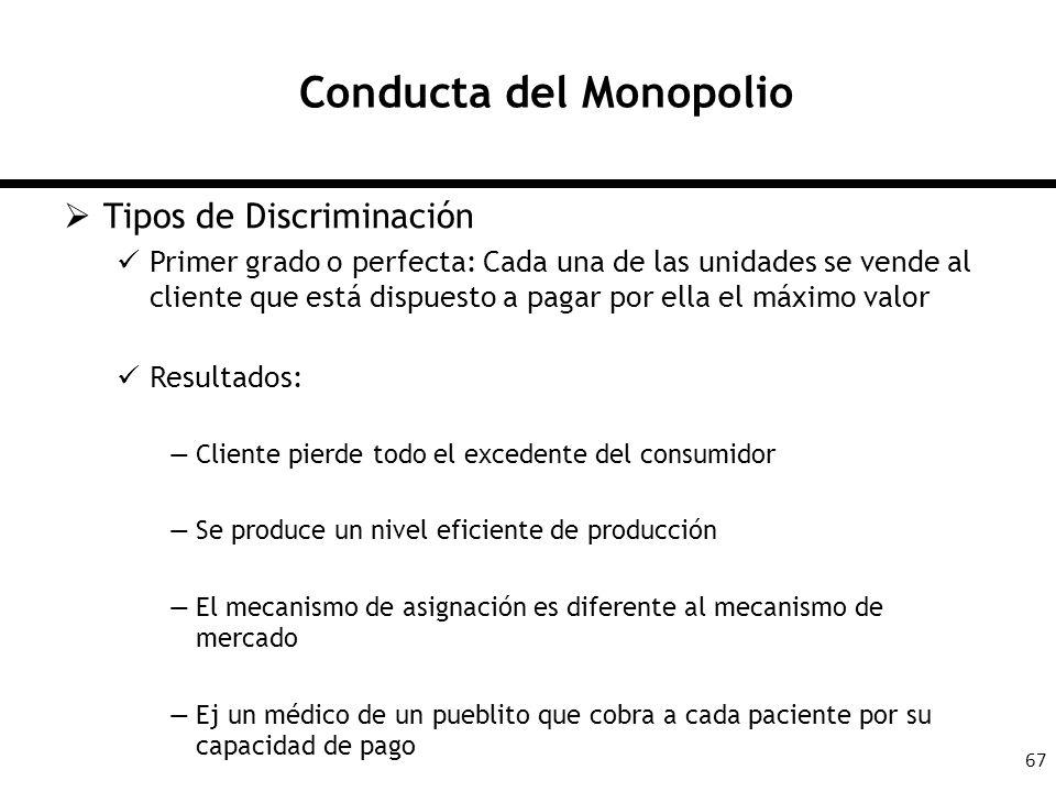 Conducta del Monopolio