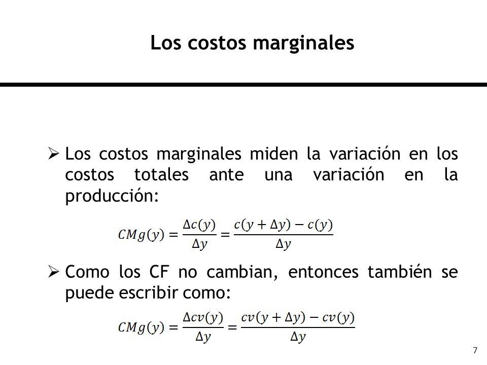 Los costos marginales Los costos marginales miden la variación en los costos totales ante una variación en la producción: