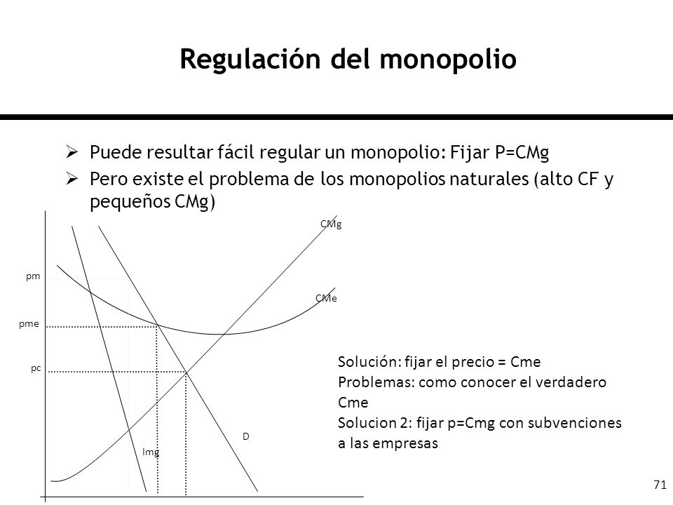 Regulación del monopolio