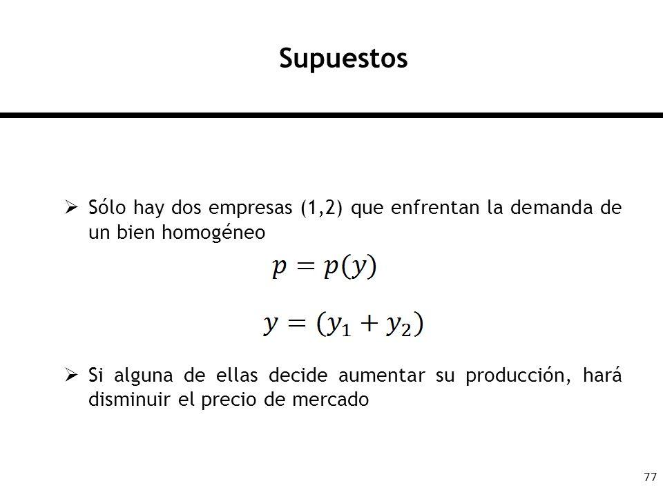 Supuestos Sólo hay dos empresas (1,2) que enfrentan la demanda de un bien homogéneo.