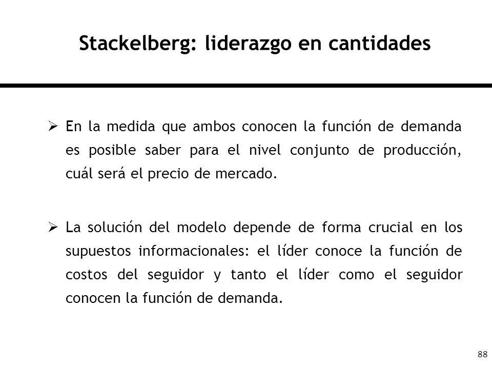 Stackelberg: liderazgo en cantidades
