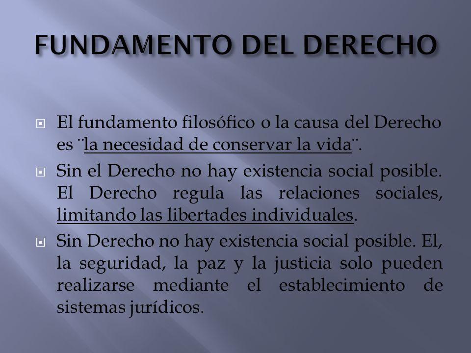 FUNDAMENTO DEL DERECHO