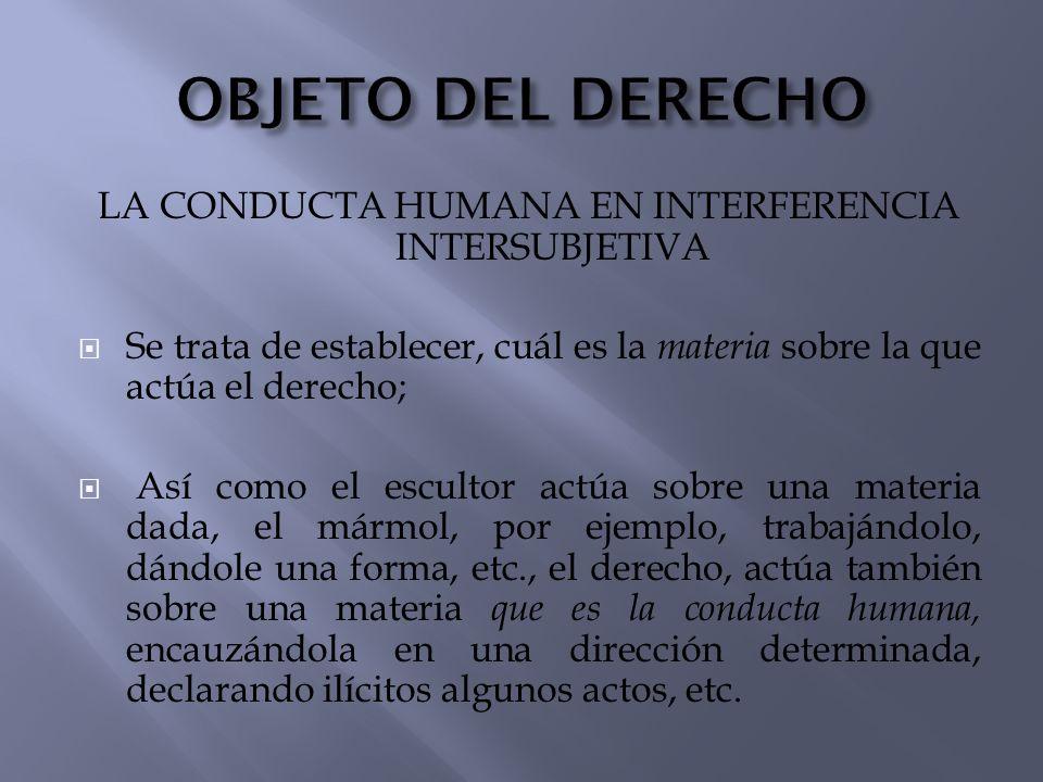 LA CONDUCTA HUMANA EN INTERFERENCIA INTERSUBJETIVA
