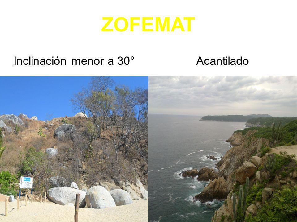 ZOFEMAT Inclinación menor a 30° Acantilado