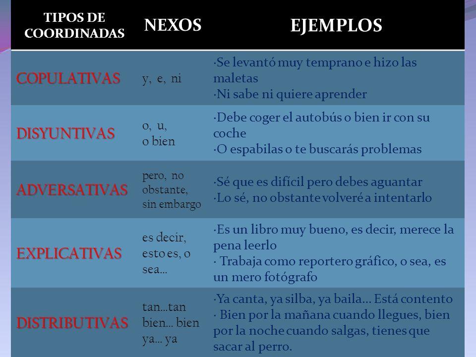 EJEMPLOS NEXOS COPULATIVAS DISYUNTIVAS ADVERSATIVAS EXPLICATIVAS