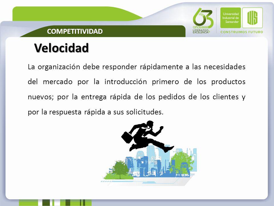 COMPETITIVIDAD Velocidad.