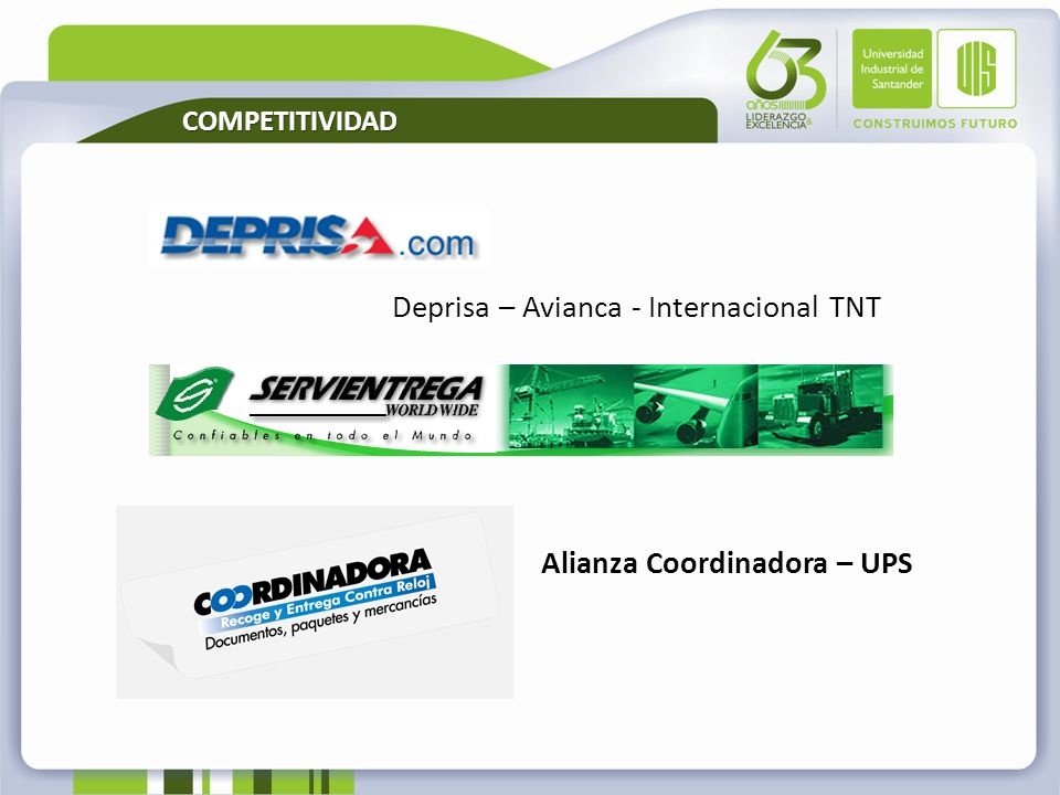 Deprisa – Avianca - Internacional TNT