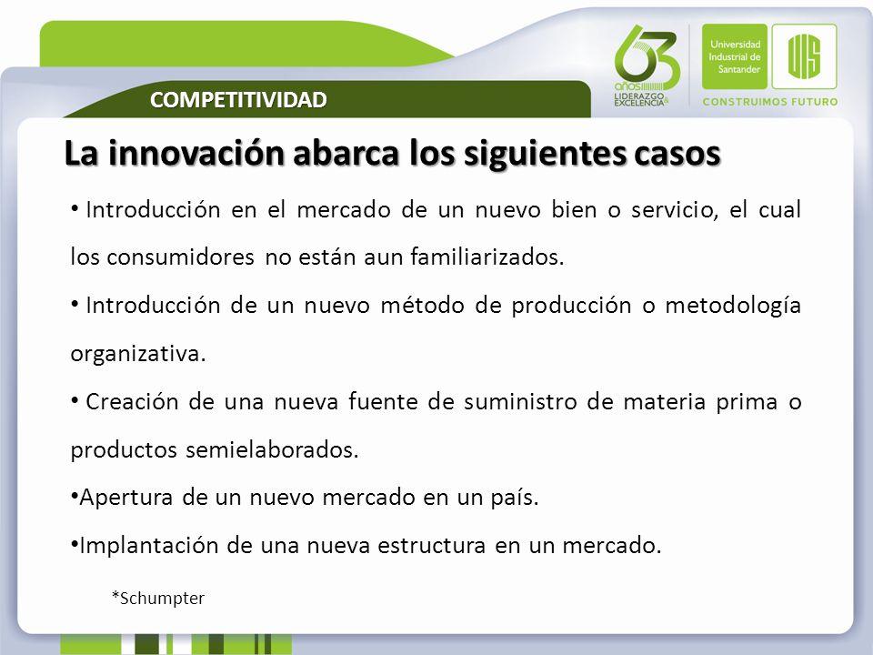 La innovación abarca los siguientes casos