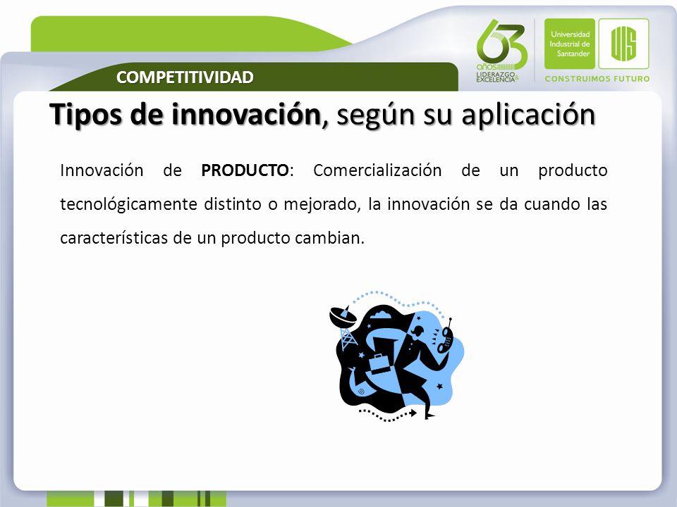 Tipos de innovación, según su aplicación