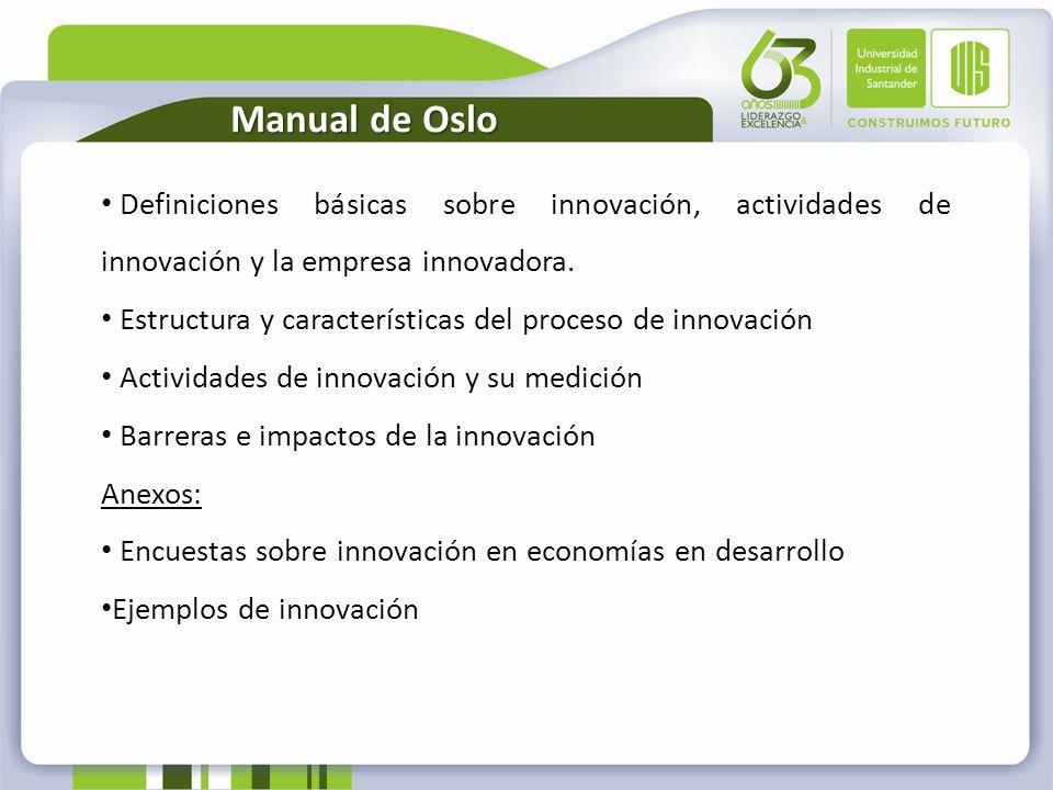 Manual de Oslo Definiciones básicas sobre innovación, actividades de innovación y la empresa innovadora.