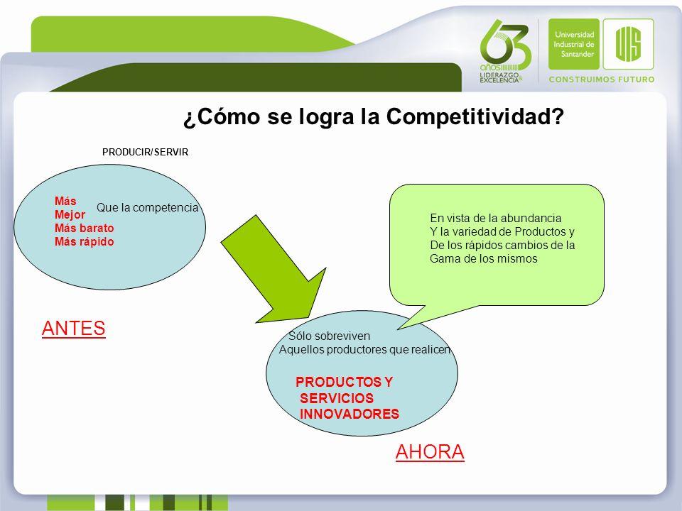 ¿Cómo se logra la Competitividad