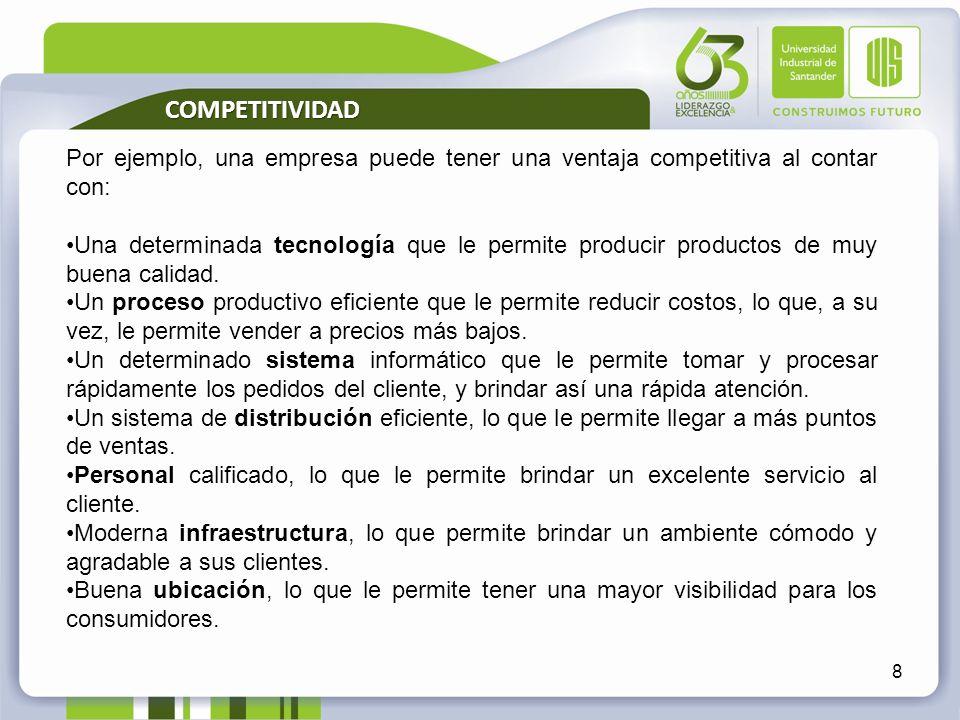 COMPETITIVIDAD Por ejemplo, una empresa puede tener una ventaja competitiva al contar con: