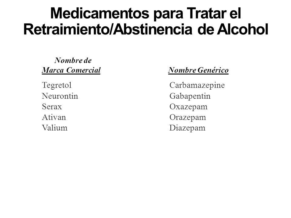Medicamentos para Tratar el Retraimiento/Abstinencia de Alcohol